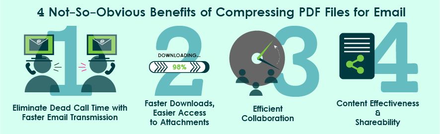 4 Not-So-Obvious Benefits of Compressing PDF Files for Email