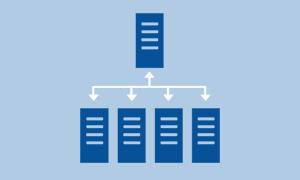 Foxit Rendition Server